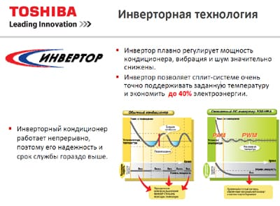 Кондиционеров график ппр