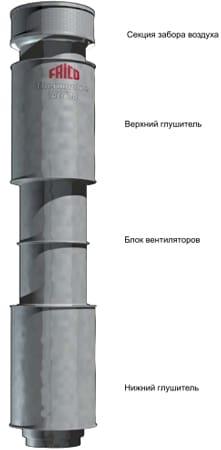 конструкция напорной колонны