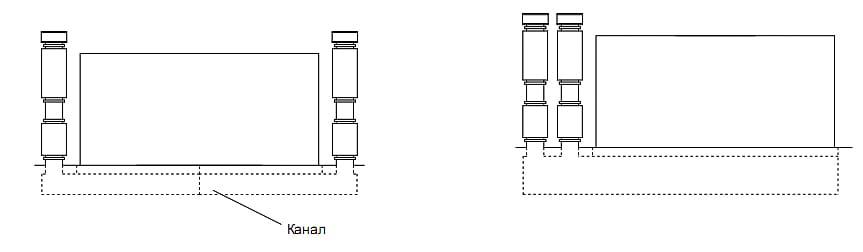 установка и расположение завесы AC600